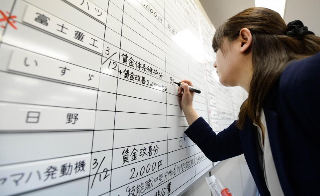 Những thói quen tốt cần duy trì khi sang Nhật xuất khẩu lao động 2016